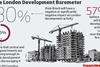 London development barometer
