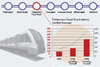 Crossrail graphic