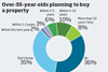 Over 55s buying property
