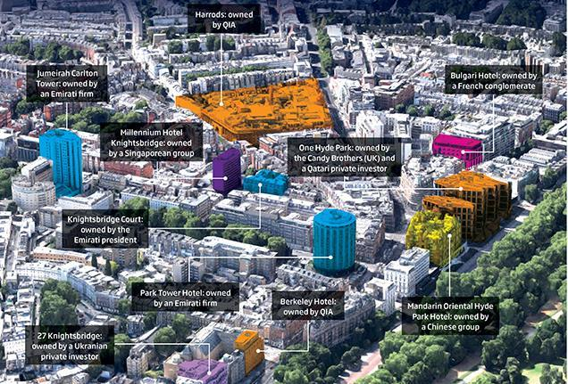 Who owns London? | Insight | Property Week