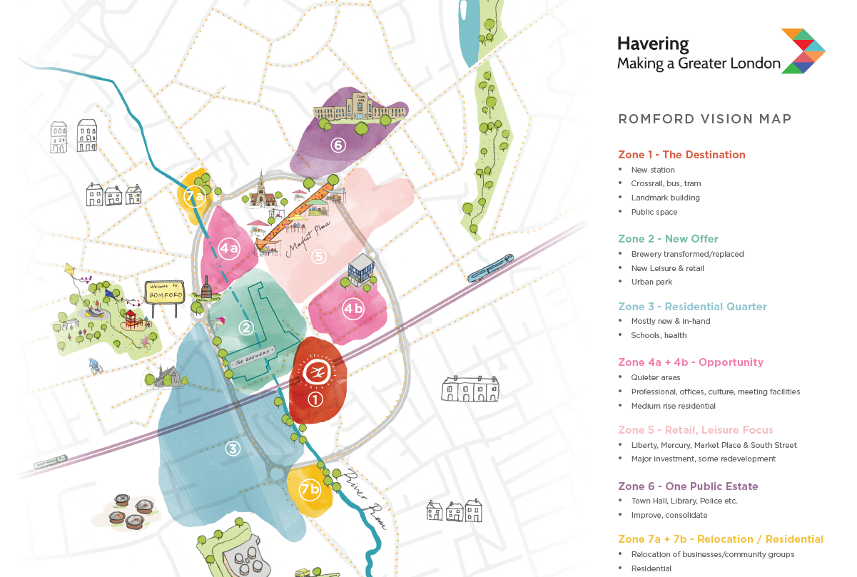 Havering aims to become a true 'gateway to the east