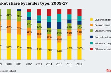 Cass Lending report 2018