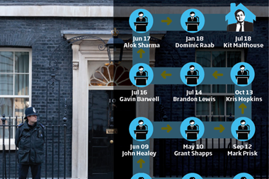 Housing ministers succession chart