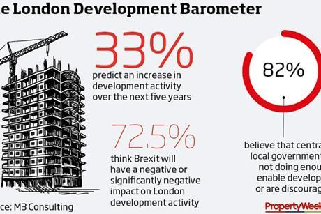 London development barometer 2018