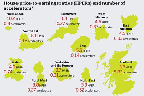 Hpe rs in regions