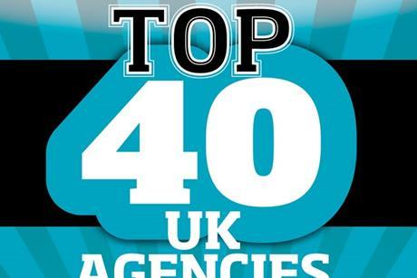 Agency 2017 636
