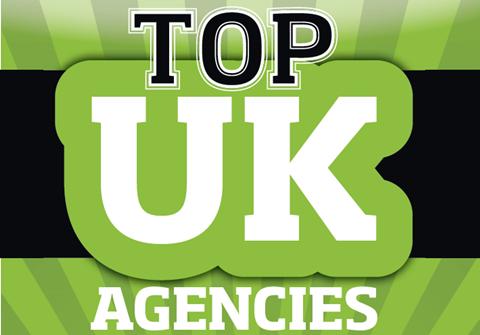 Top UK Agencies