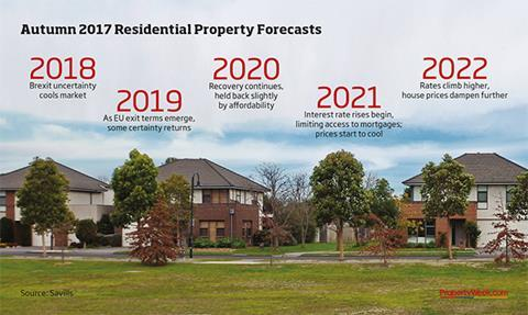 Data - Autumn 2017 Residential Property Forecasts