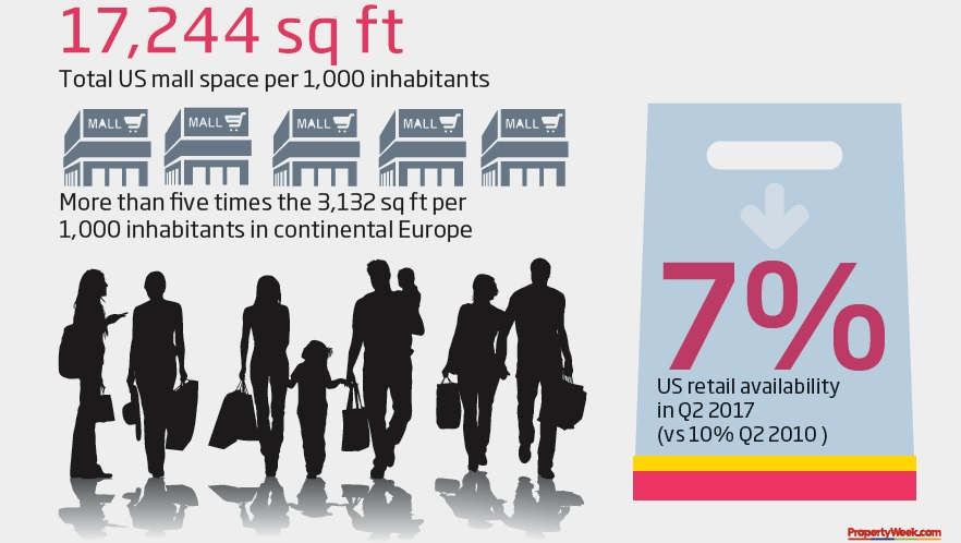Mall stats large