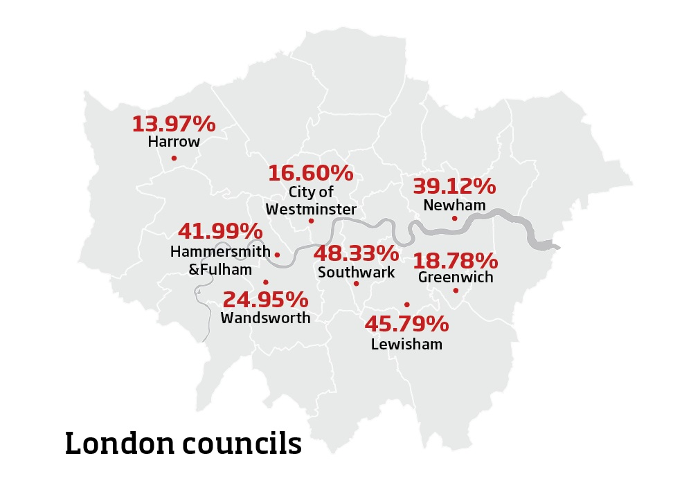 London Flood zones