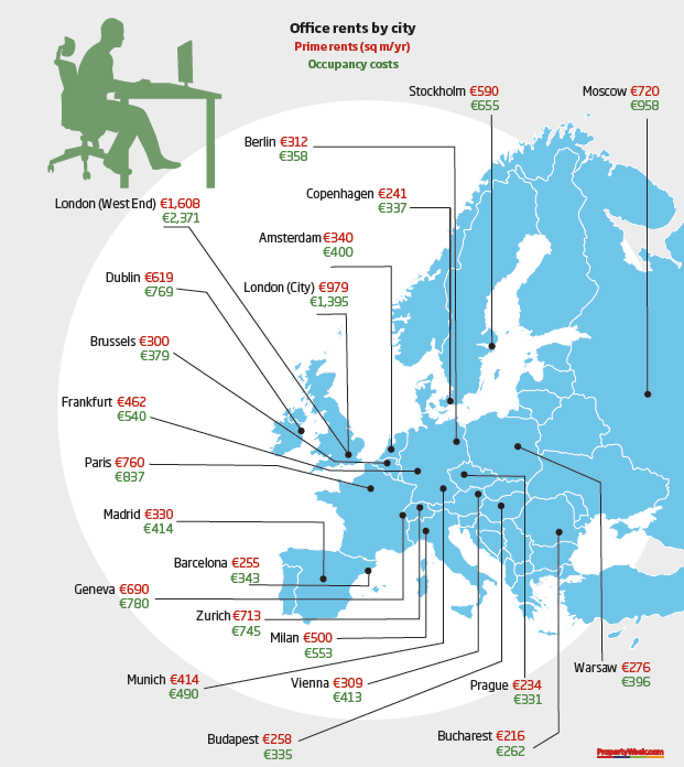 Office rents by city European map